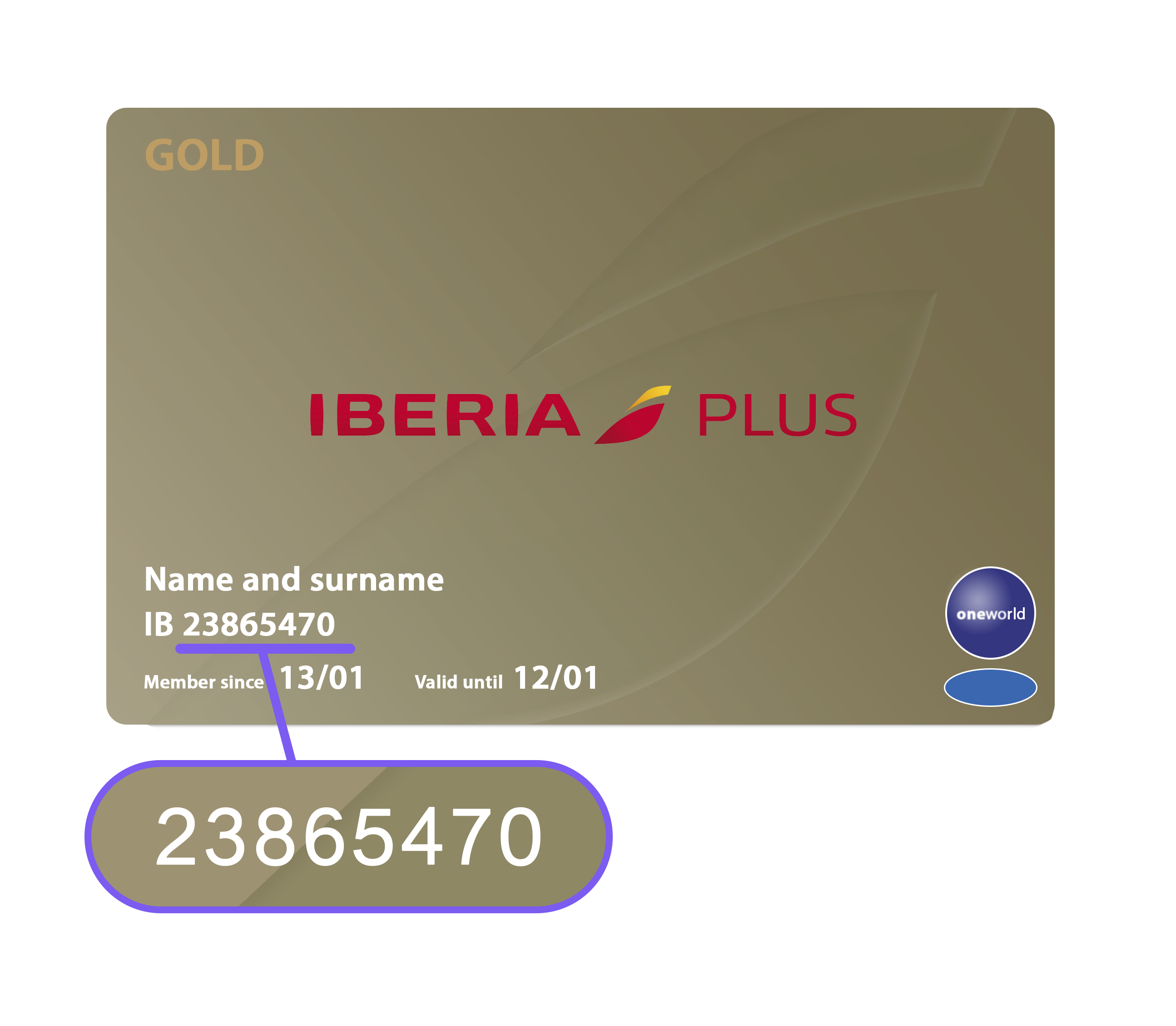 iberia-plus-numeros-eng.png